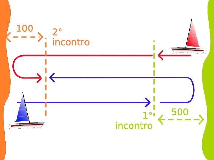 Quiz 2 Barche