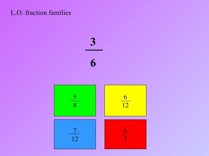 L.O. fraction families 3 6 5 8 6 12 7 12 6 3