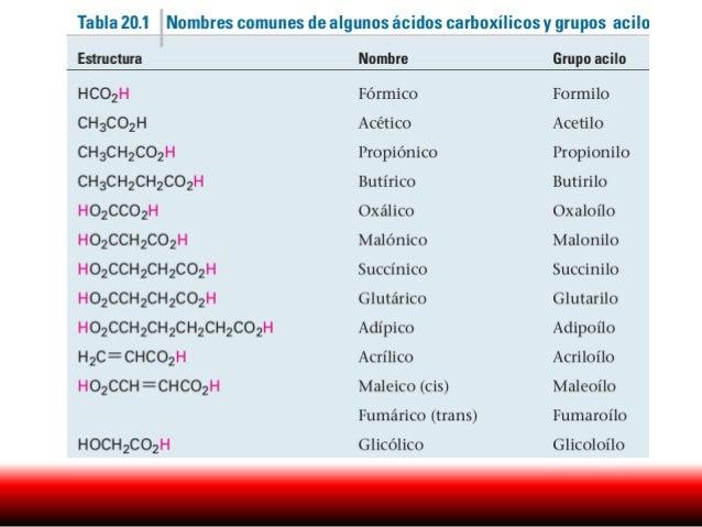 grupos funcionales esteroides