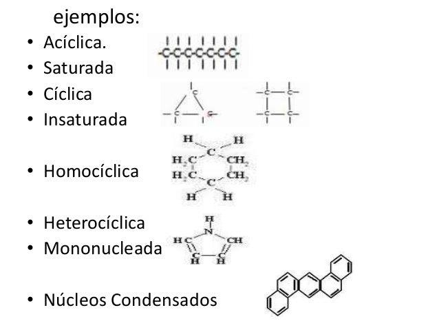 Formulas Quimicas Organicas Formulas Químicas • Son