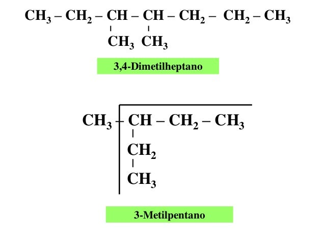 CH3 – CH2 – CH – CH – CH2 – CH2 – CH3 CH3 CH3 3,4-Dimetilheptano  CH3 – CH – CH2 – CH3 CH2 CH3 3-Metilpentano