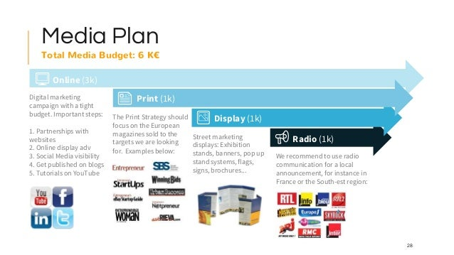 Digital media business plan