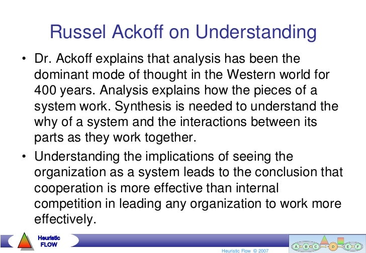 Russel Ackoff on