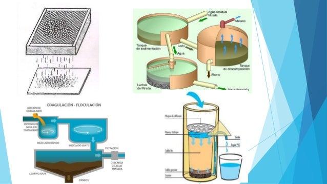 Qu podemos hacer para recuperar y reutilizar el agua - Que podemos hacer para ahorrar agua ...
