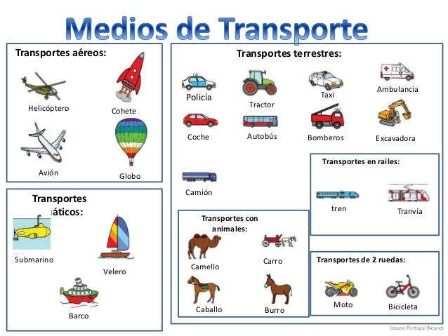 Medios de transporte en ingl s y espa ol imagui - Nombres clasicos espanoles ...