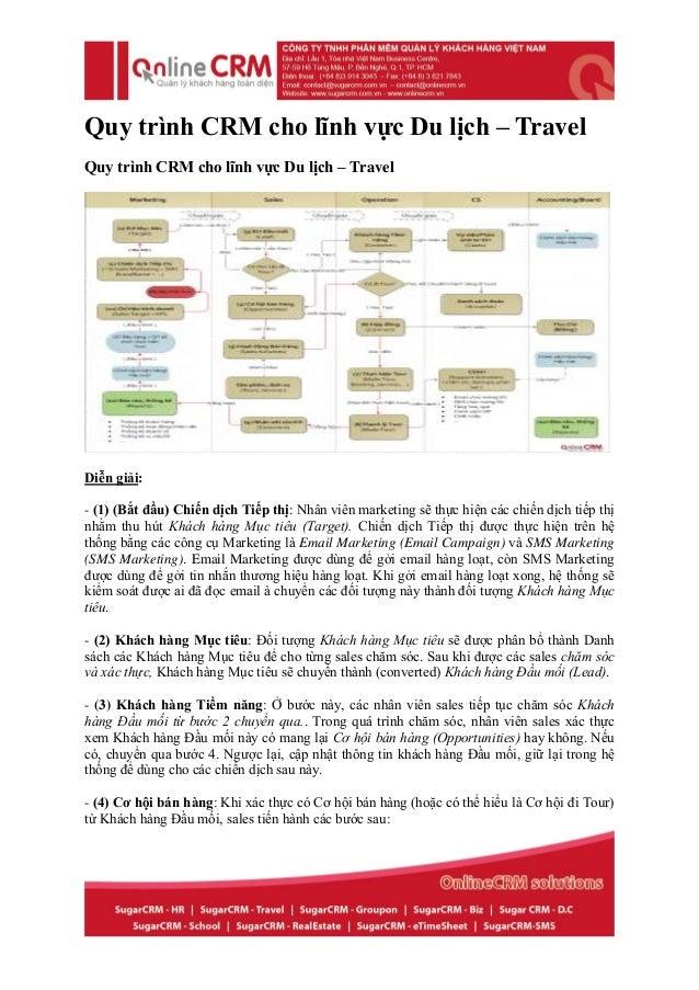 Quy trình CRM cho lĩnh vực du lịch