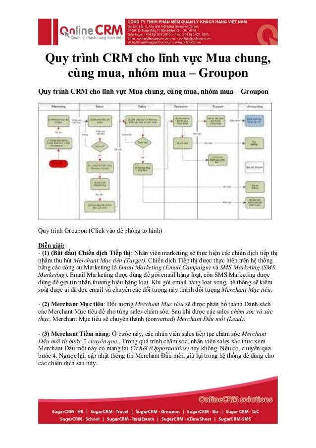 Quy trình CRM cho lĩnh vực Mua chung,     cùng mua, nhóm mua – GrouponQuy trình CRM cho lĩnh vực Mua chung, cùng mua, nhóm...