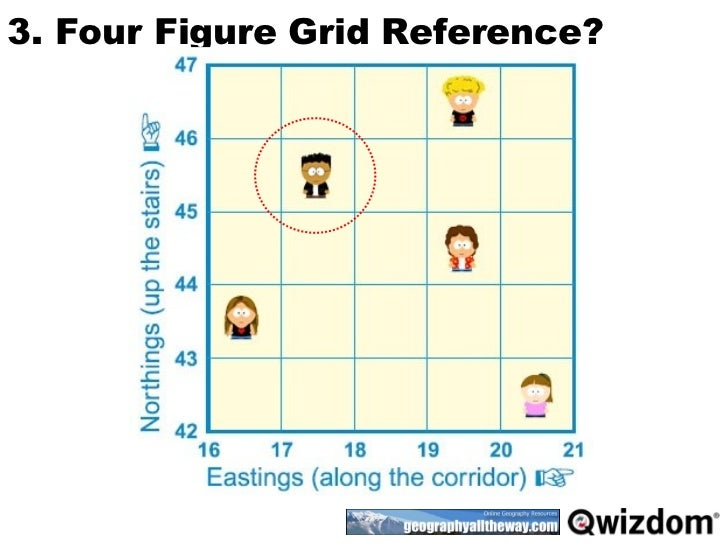 Searched Term: tes grid references