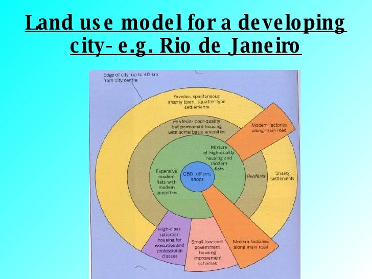 Ledc land use model - Land keuken model ...