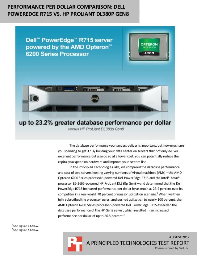 Performance per dollar comparison: Dell PowerEdge R715 vs. HP ProLiant DL380p Gen8