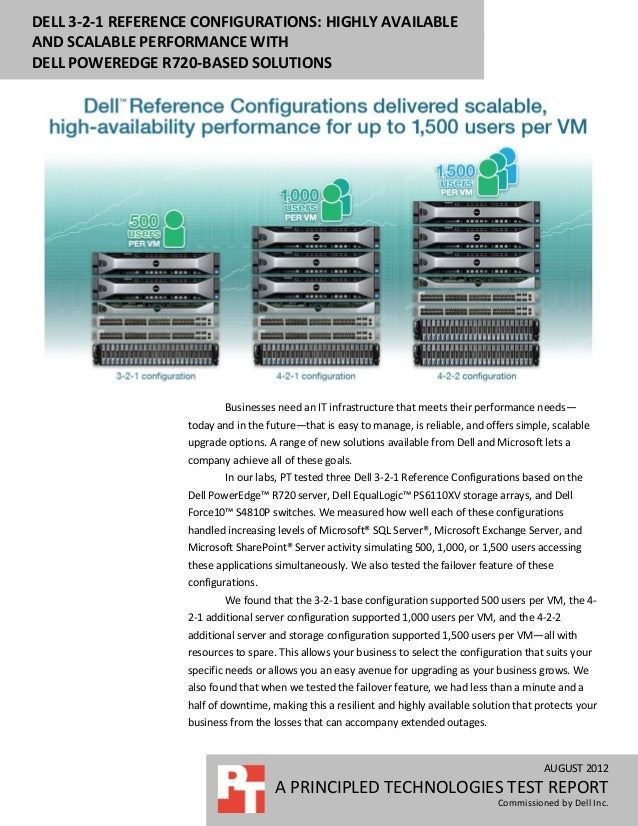Dell 3-2-1 Reference Configurations: High available and scalable performance with Dell PowerEdge R720-based solutions