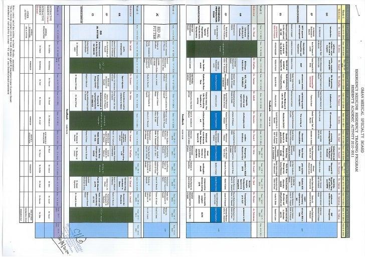Raa Rotation Plan 2010 2011 Em