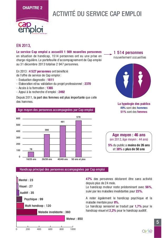 EN 2013, Le service Cap emploi a accueilli 1 569 nouvelles personnes en situation de handicap, 1514 personnes ont eu une p...