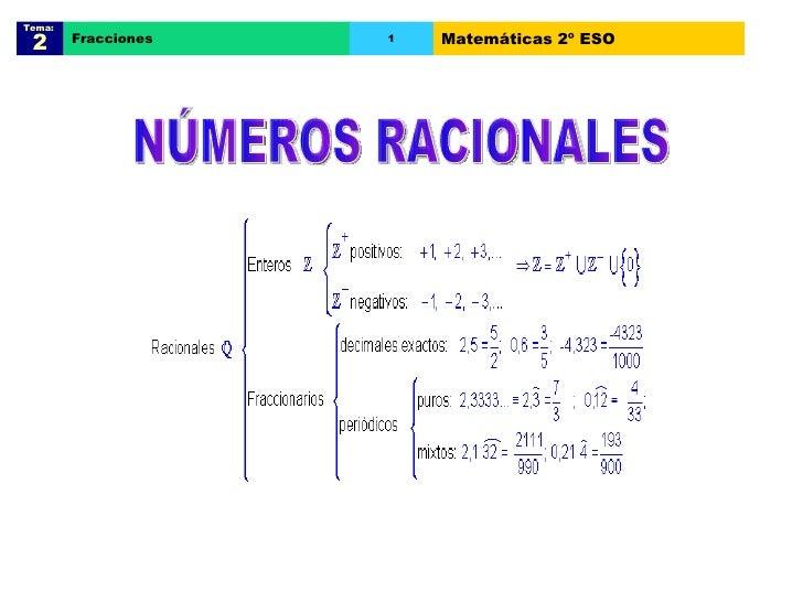 NÚMEROS RACIONALES Tema:  2 Fracciones 1 Matemáticas 2º ESO