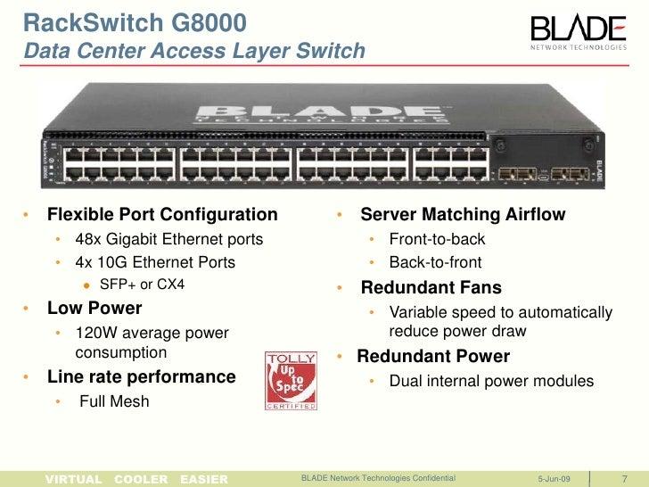 Image result for blade g8000r