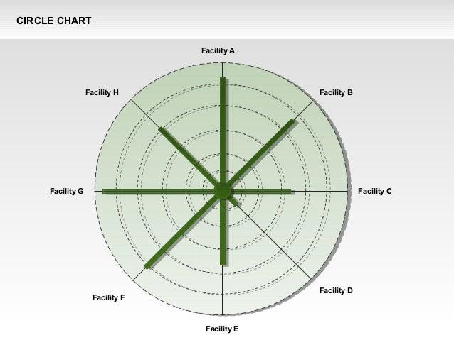 CIRCLE CHART Facility A Facility G Facility B Facility C Facility D Facility E Facility F Facility H