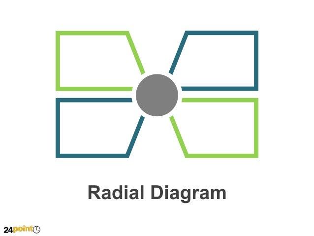 Radial Diagram - PowerPoint Presentation