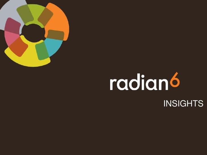Radian6 Insights Webinar