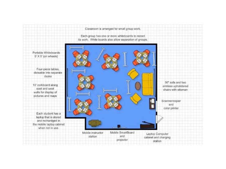 A Radically Flexible Classroom