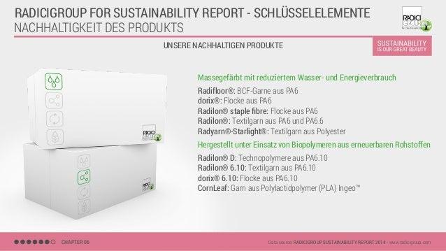 UNSERE NACHHALTIGEN PRODUKTE NACHHALTIGKEIT DES PRODUKTS CHAPTER 06 Data source: RADICIGROUP SUSTAINABILITY REPORT 2014 - ...