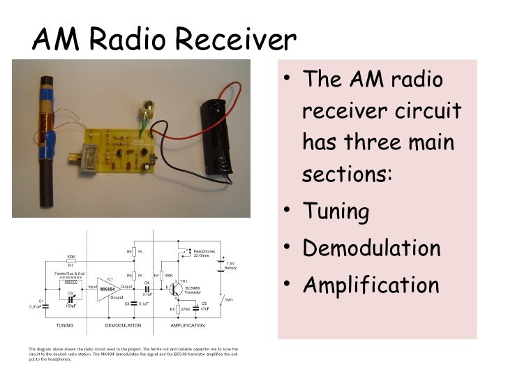 Radio Project Introduction
