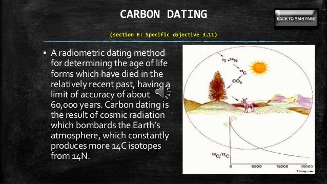 Radiometric dating calculator uranium