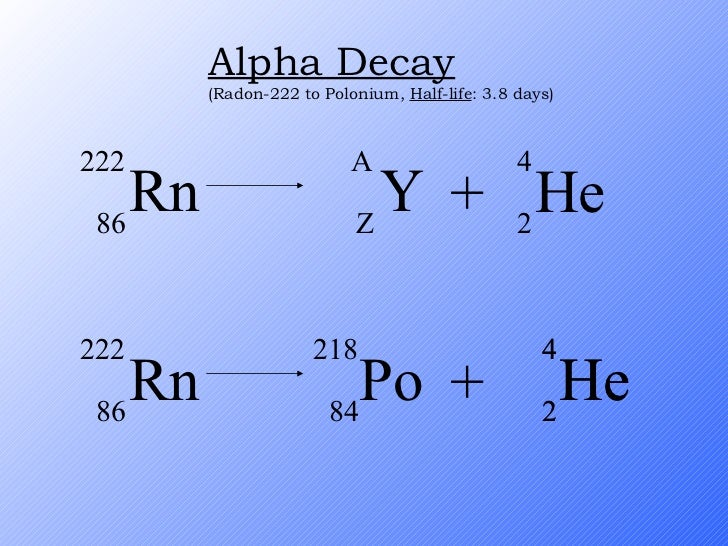 alpha decay equations prolixin decanoate. Black Bedroom Furniture Sets. Home Design Ideas