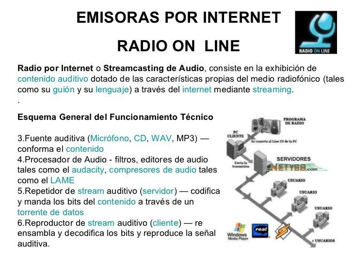 EMISORAS POR INTERNET RADIO ON  LINE Radio por Internet  o  Streamcasting de Audio , consiste en la exhibición de  conteni...