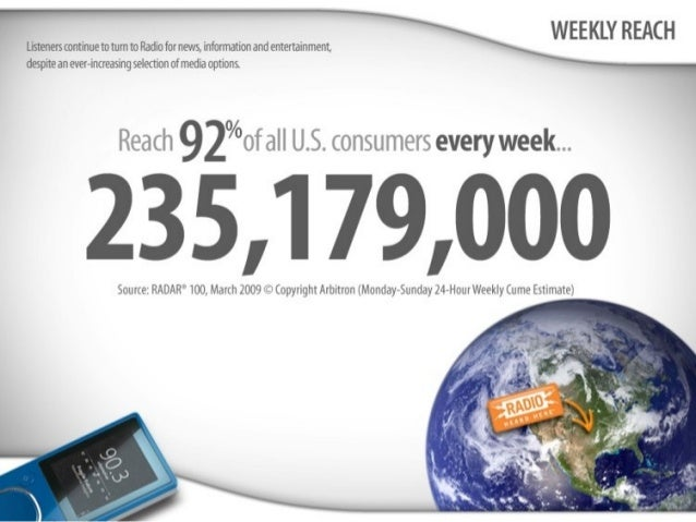 WEEKLY REACH      listeners continue to tum to Radio for news,  information and entertainment despite an evemncreasing sel...