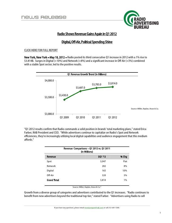 Radio Shows Revenue Gains Again in Q1 2012                                       Digital, Off-Air, Political Spending Shin...