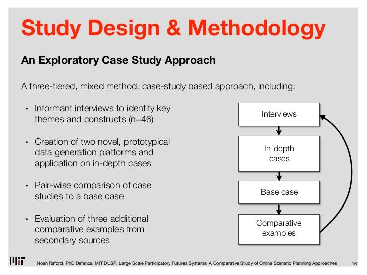 Multiple case study methodology