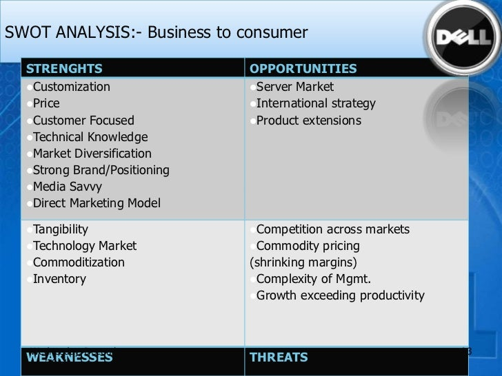 swot analysis dell business model Dell swot swot analysis dell whilst this is a tremendous advantage in terms of business operations, allowing dell to focus on marketing and logistics.