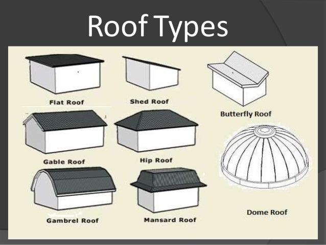 Roofs Kinds of roofs