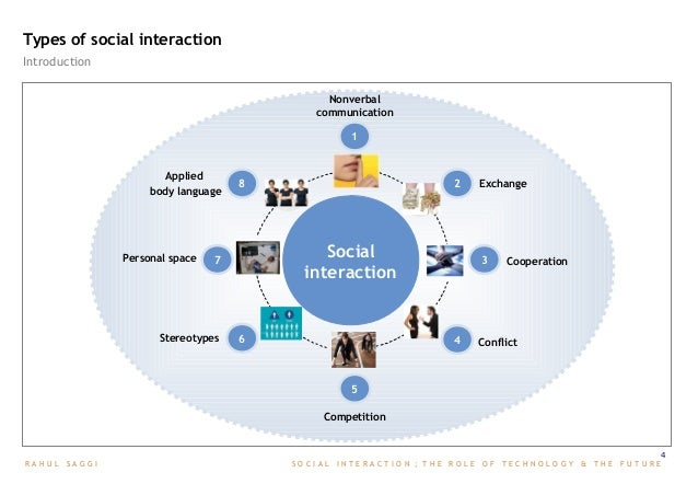 technology and social interaction essay The effect of technology on social interaction in local community organizations network technology on the social interactions of the of the papers i.