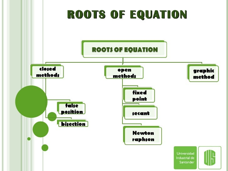 ROOTS OF EQUATION