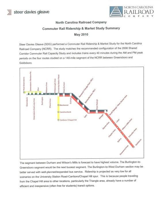 Rail study
