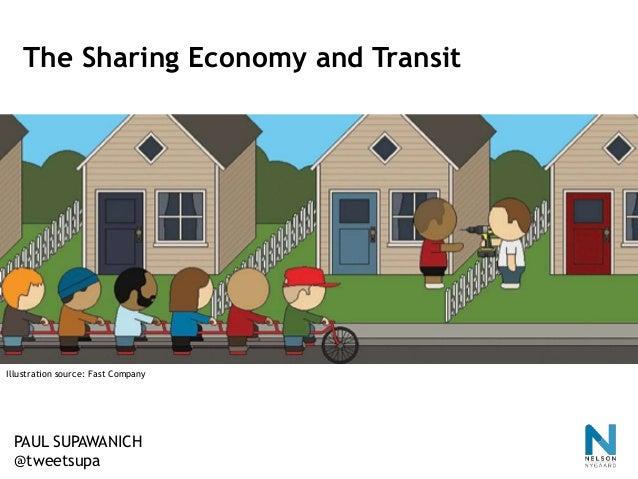 The Sharing Economy and Transit  Illustration source: Fast Company  PAUL SUPAWANICH @tweetsupa