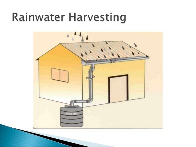 the gallery for simple rainwater harvesting diagram