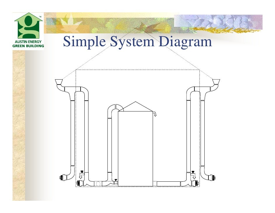Pond drain diagram pond free engine image for user for Pond filtration system diagram
