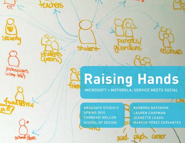 Raising Hands Presentation