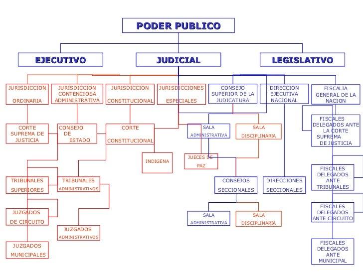 elHouz: https://www.elhouz.com/rama-judicial-de-colombia-procesos.html