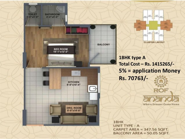 1BHK type A Total Cost – Rs. 1415265/- 5% = application Money Rs. 70763/-