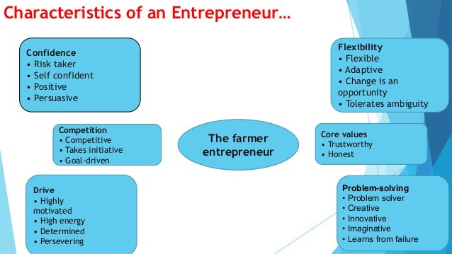Skills Of Entrepreneurial Development Ppt