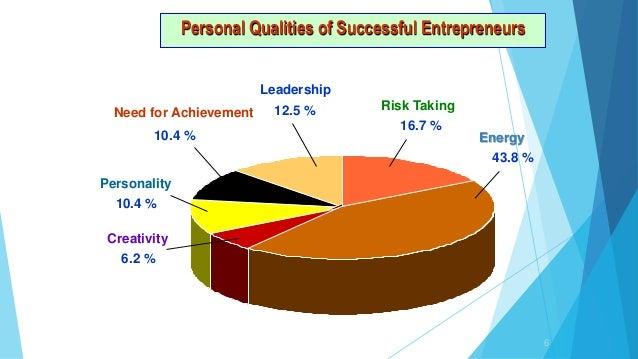 development of business plan ppt