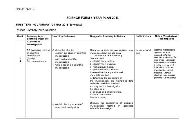 SCIENCE F4 (2013)SCIENCE FORM 4 YEAR PLAN 2013FIRST TERM: 02 JANUARY - 24 MAY 2013 (20 weeks)THEME: INTRODUCING SCIENCEWee...