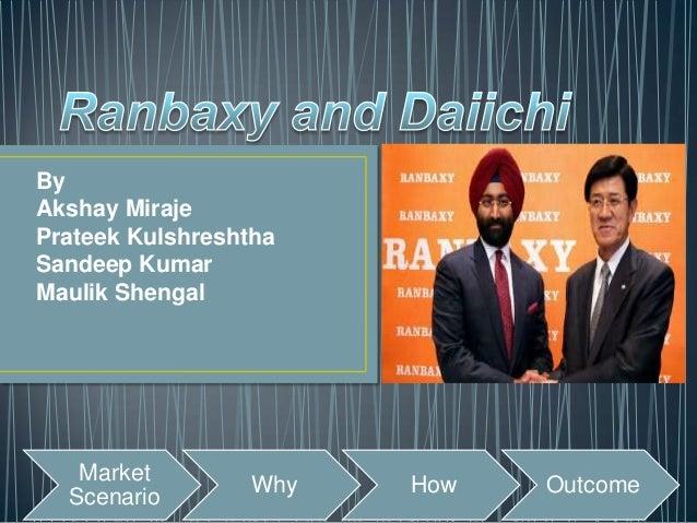 Market Scenario Why How Outcome By Akshay Miraje Prateek Kulshreshtha Sandeep Kumar Maulik Shengal