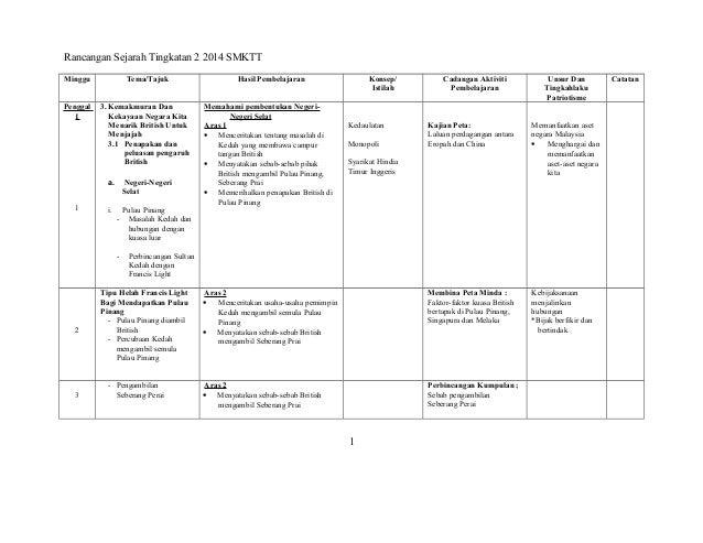 Rancangan Sejarah Tingkatan 2 2014 SMKTT Minggu Penggal 1  Tema/Tajuk 3. Kemakmuran Dan Kekayaan Negara Kita Menarik Briti...