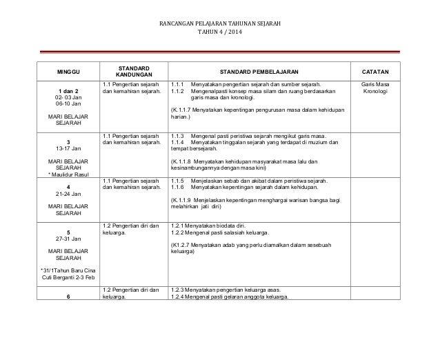 Rancangan pengajaran tahunan sejarah Tahun 4 2014 selangor