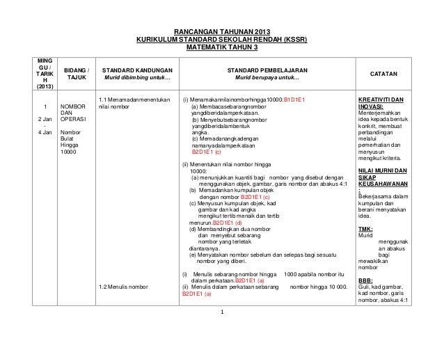 Rancangan tahunan 2013 matematik KSSR t3