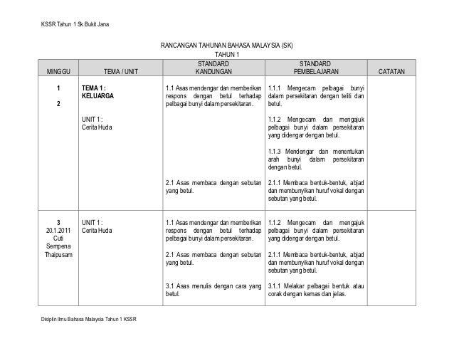 KSSR Tahun 1 Sk Bukit Jana                                             RANCANGAN TAHUNAN BAHASA MALAYSIA (SK)             ...